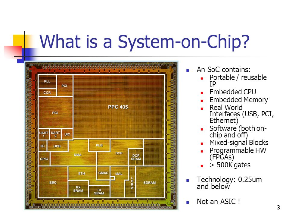 What is a System-on-Chip