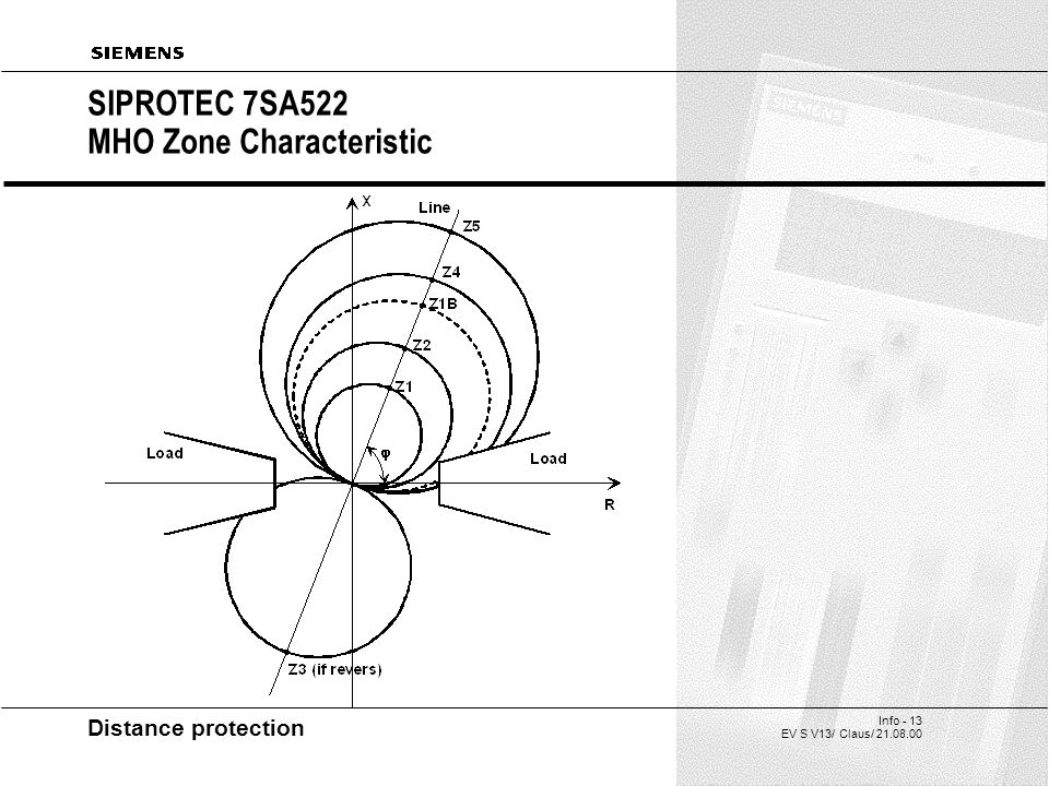 siprotec 4 7sa522 distance protection for transmission lines ppt