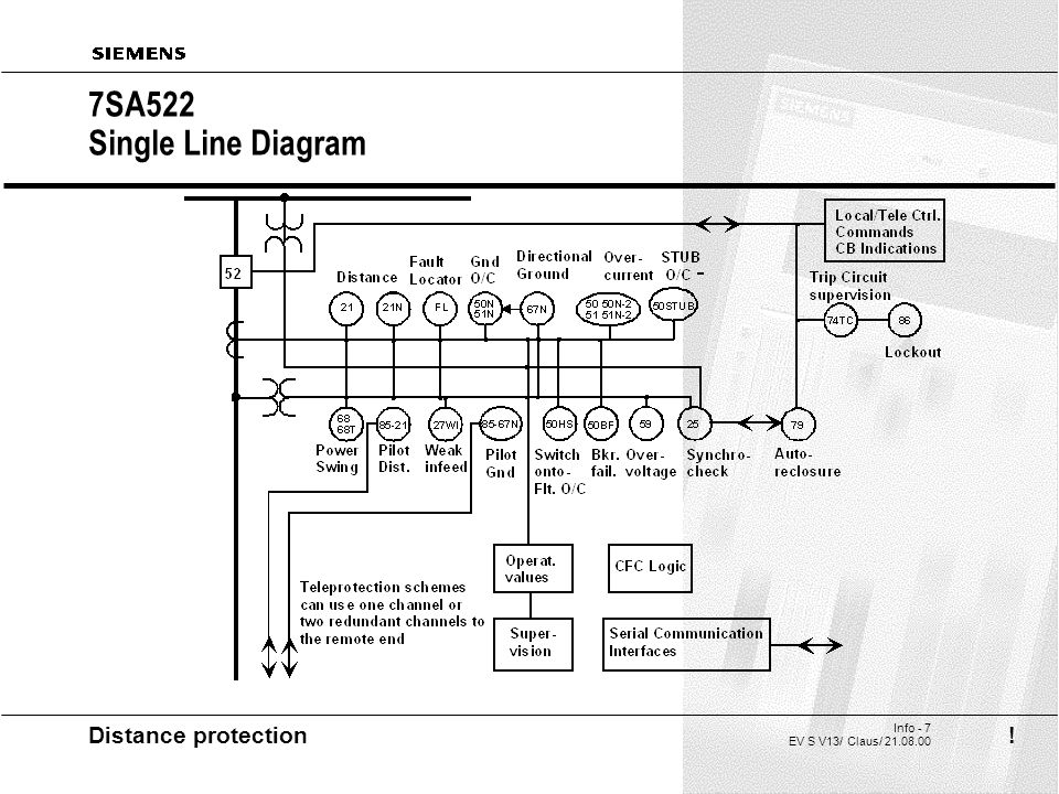 siprotec 4 7sa522 distance protection for transmission lines ppt7 7sa522 single line diagram !