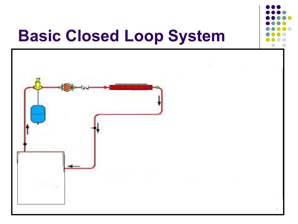 Closed Loop Hydronic System Diagram - Block And Schematic Diagrams •