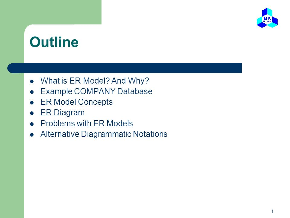 Outline What Is Er Model And Why Example Company Database Ppt
