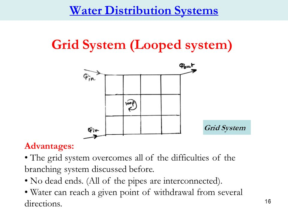CHAPTER 3: Water Distribution Systems & networks - ppt video