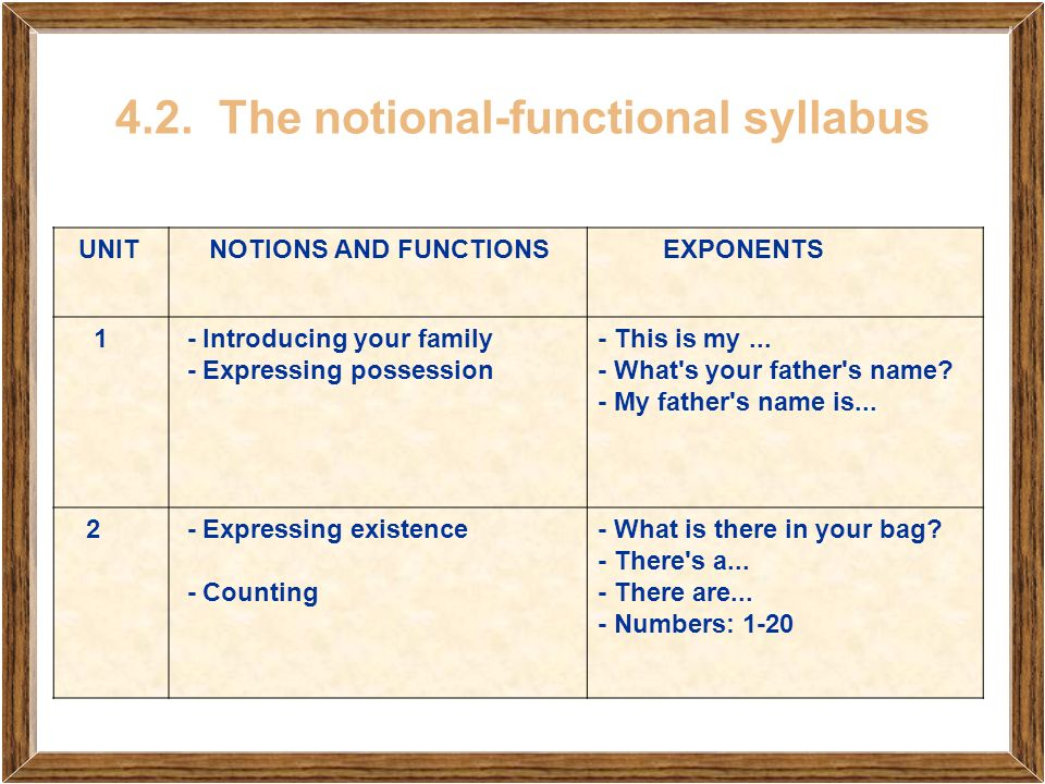 functional syllabus example