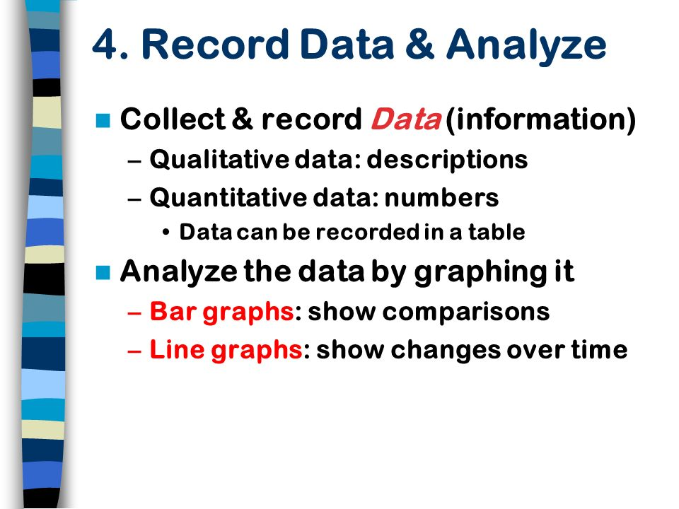 4. Record Data & Analyze Collect & record Data (information)
