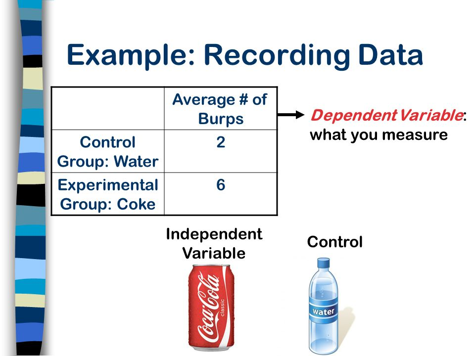 Example: Recording Data