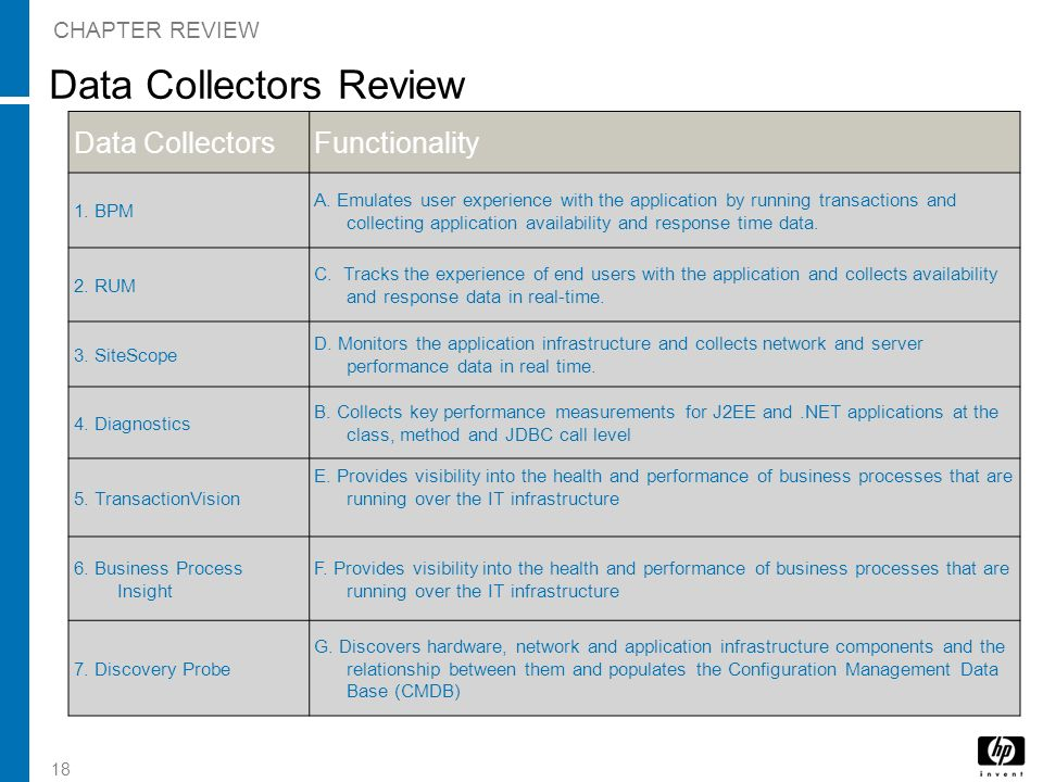 Data Collectors Review