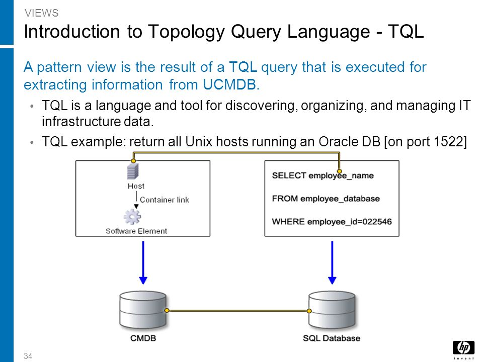 Introduction to Topology Query Language - TQL