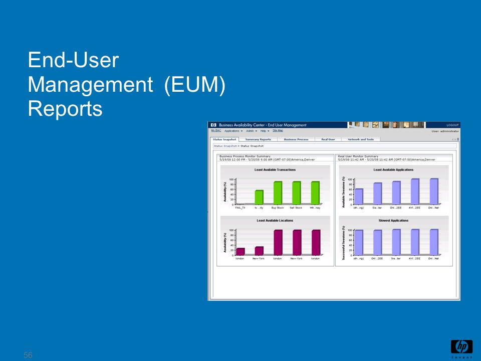 End-User Management (EUM) Reports