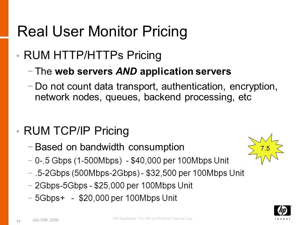 Real User Monitor Pricing