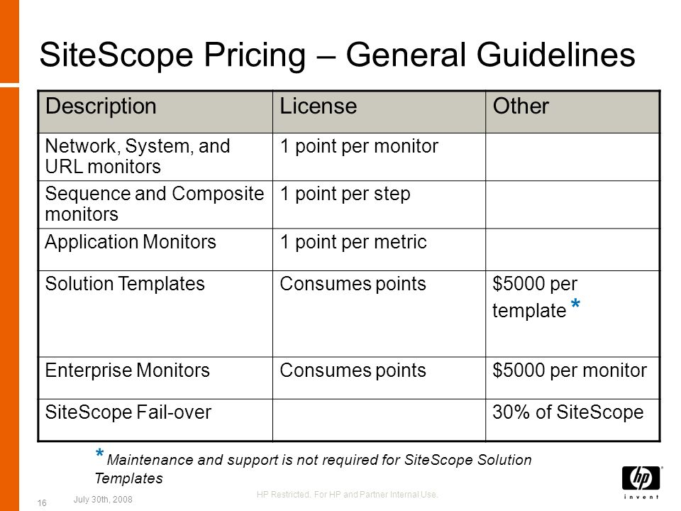 SiteScope Pricing – General Guidelines