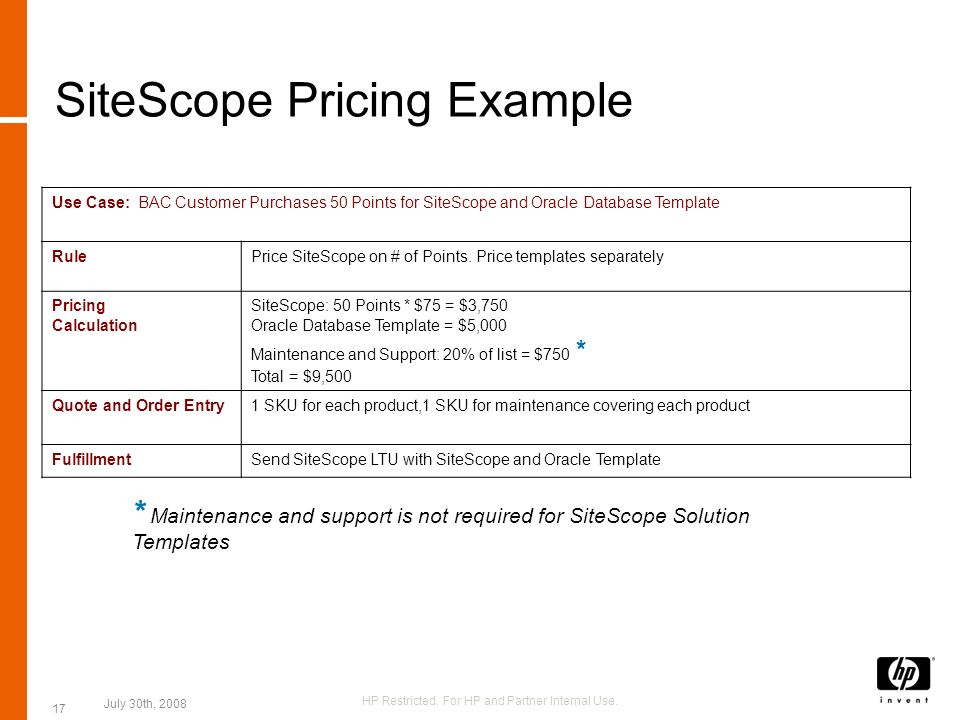 SiteScope Pricing Example