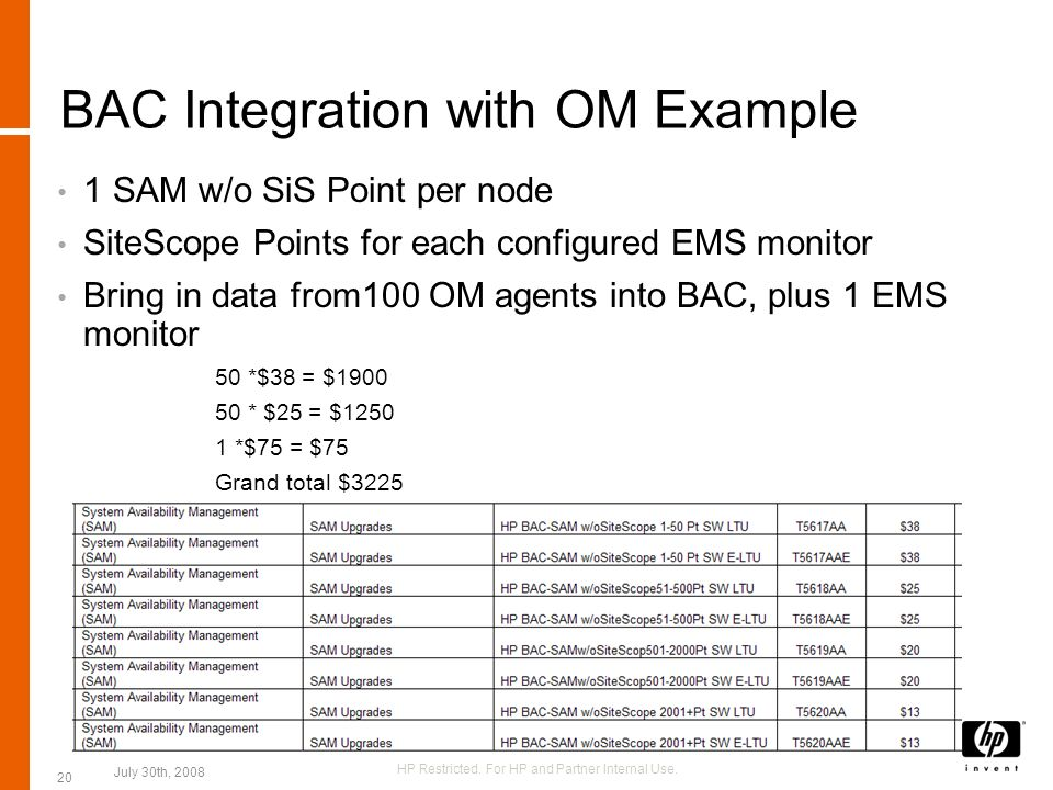 BAC Integration with OM Example
