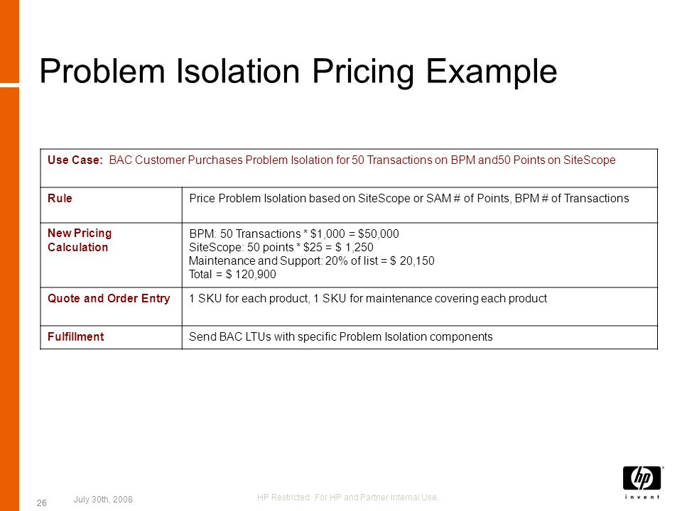 Problem Isolation Pricing Example