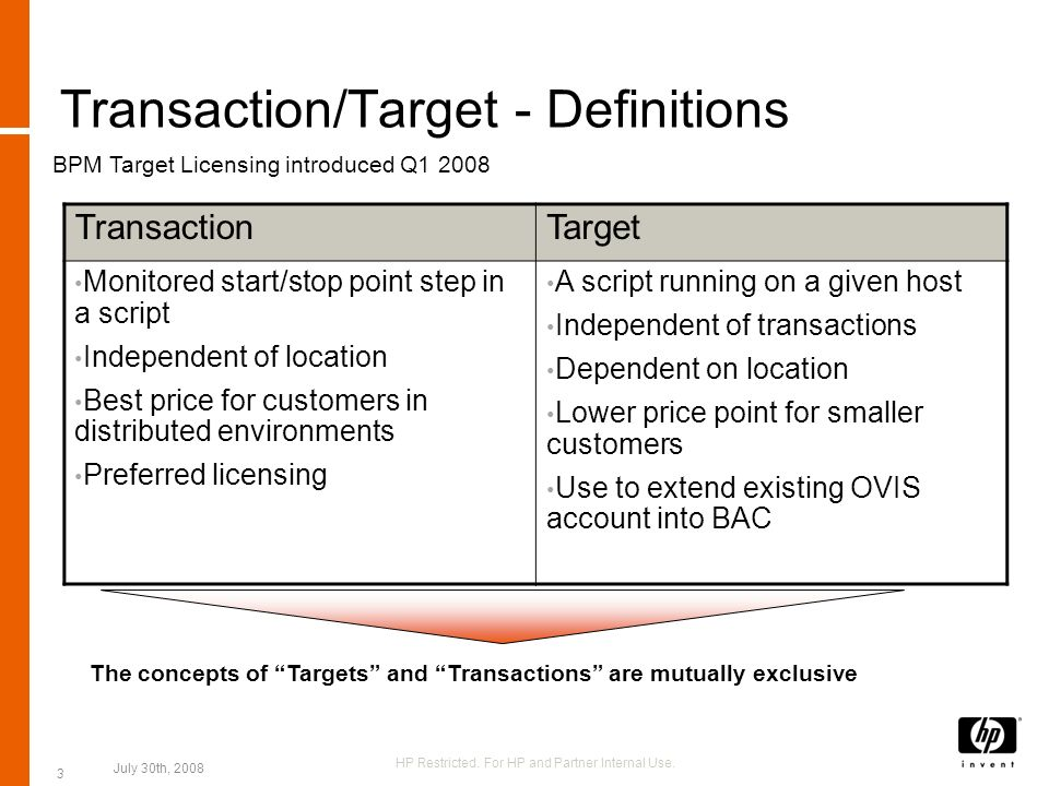 Transaction/Target - Definitions