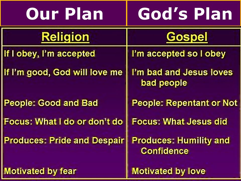 Our Plan God's Plan