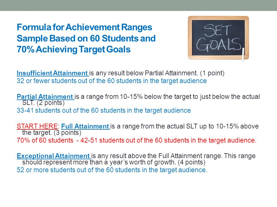 Formula for Achievement Ranges Sample Based on 60 Students and 70% Achieving Target Goals