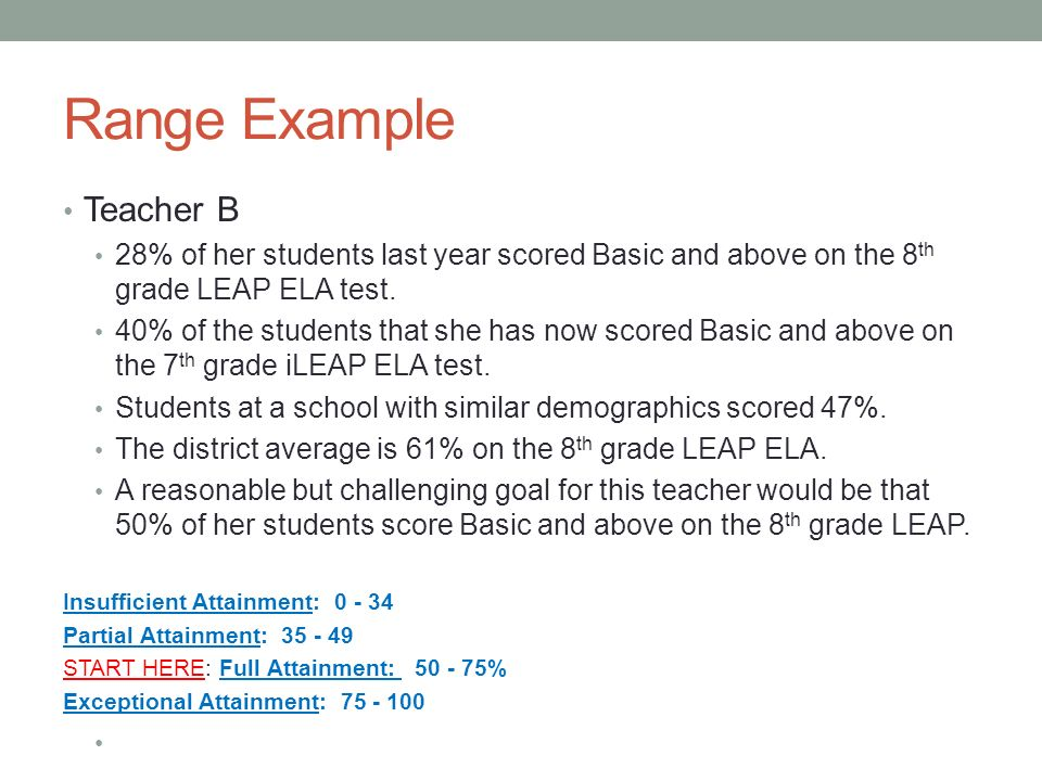 Range Example Teacher B