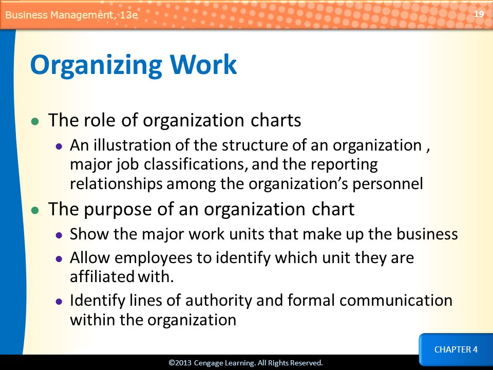 Organizing Work The role of organization charts