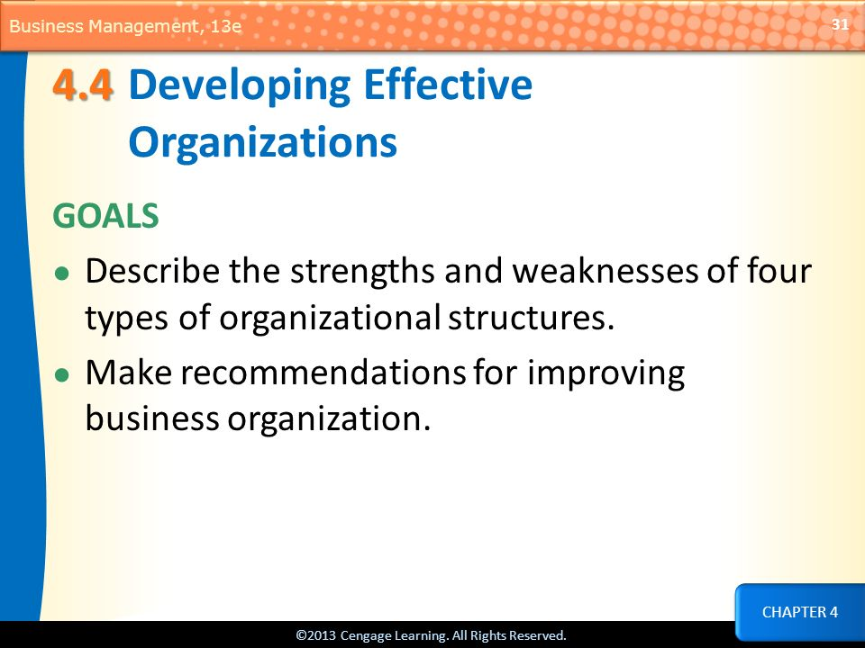 4.4 Developing Effective Organizations