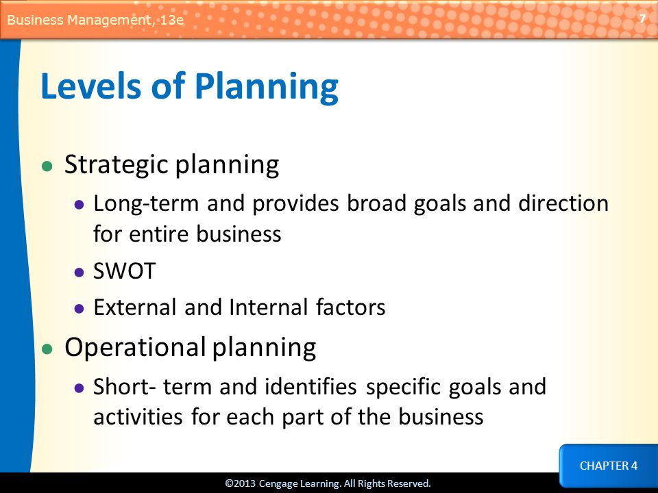 Levels of Planning Strategic planning Operational planning
