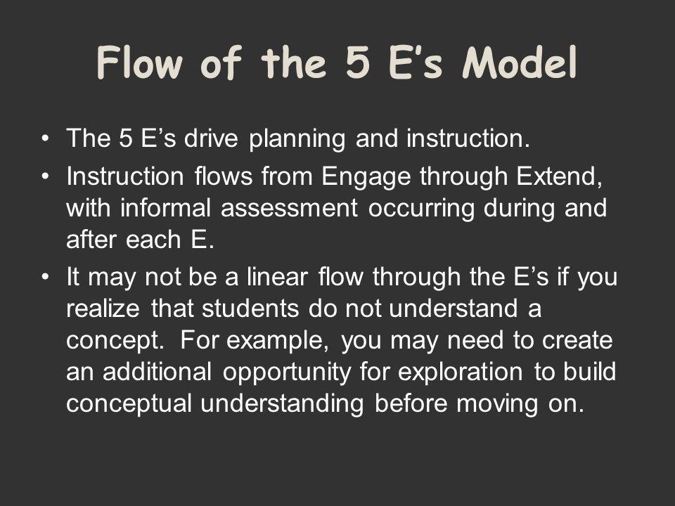 5 Es Science Instructional Delivery Model Ppt Video Online Download