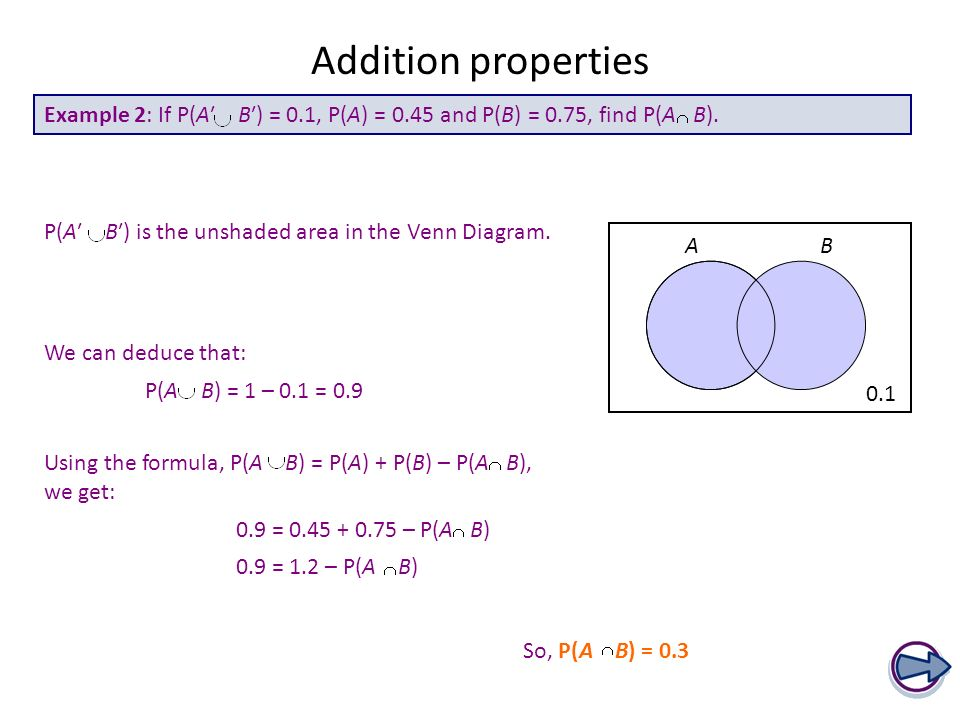Probability lesson 1 aims ppt download addition properties example 2 if pa b 01 ccuart Gallery