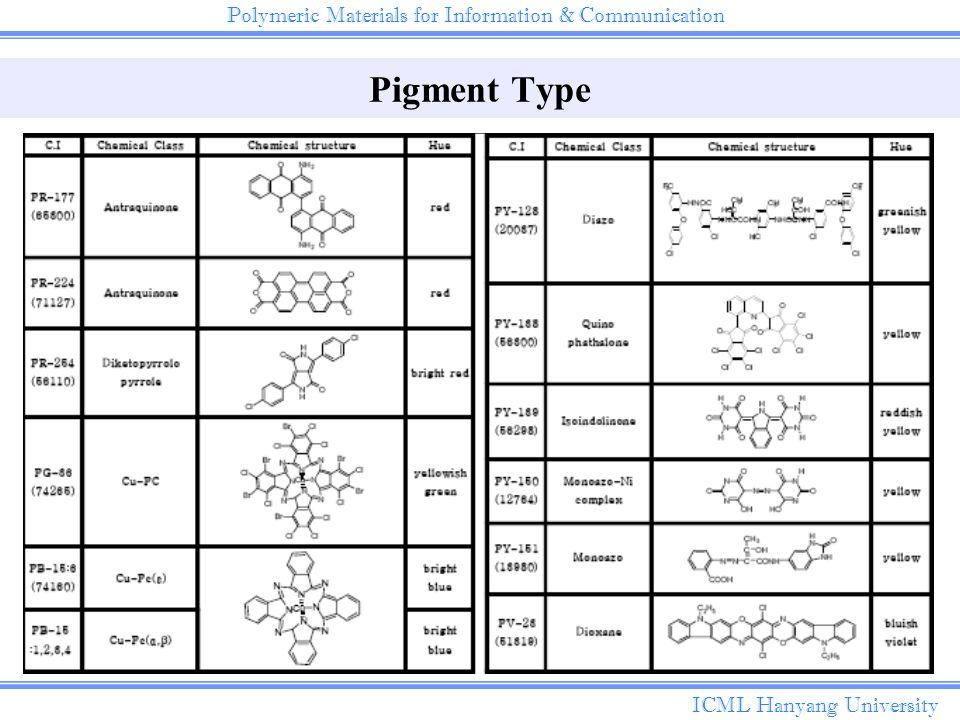 types of lcd display pdf