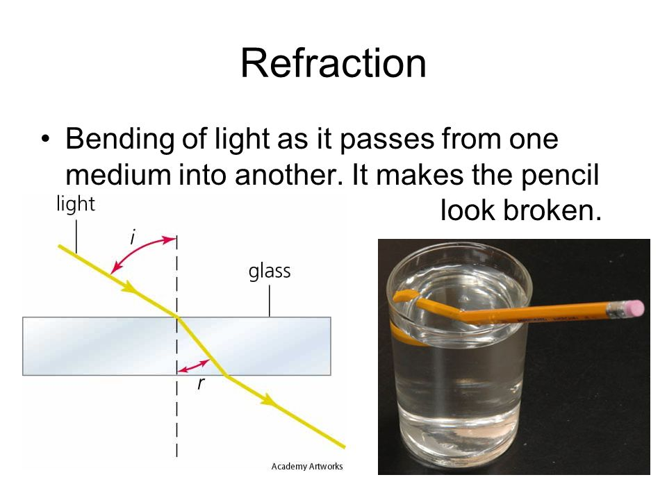 Refraction Bending of light as it passes from one medium into another.