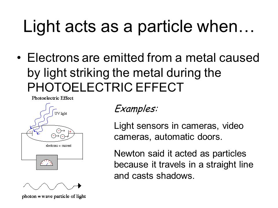 Light acts as a particle when…