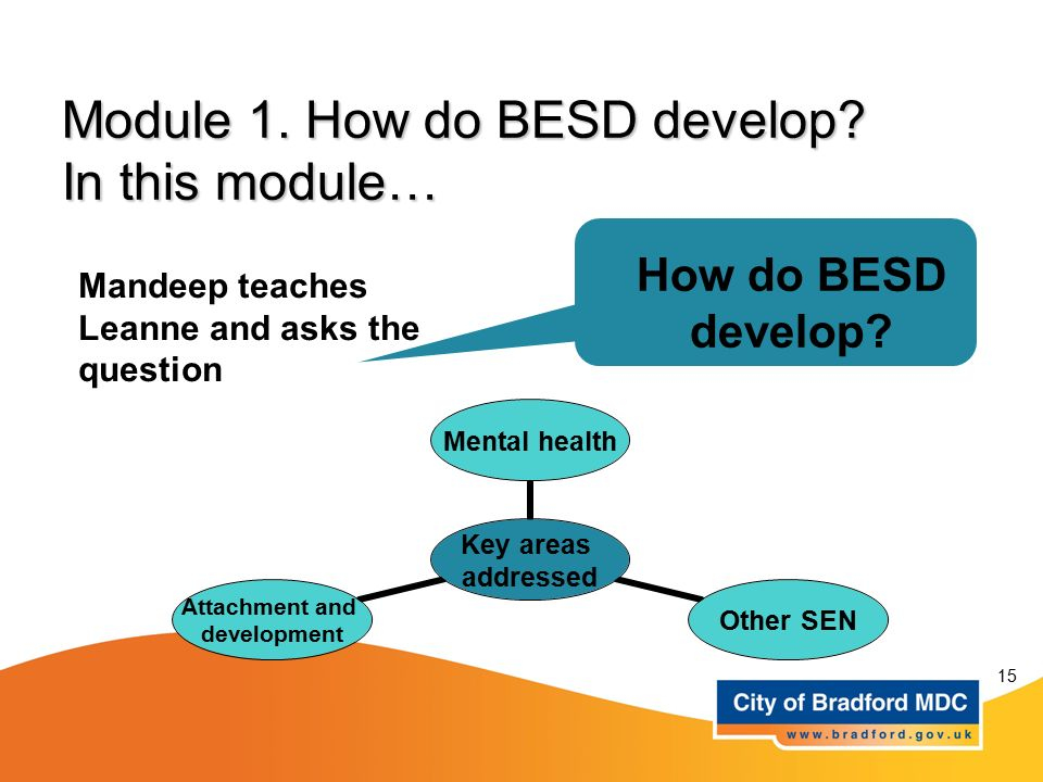 Module 1. How do BESD develop In this module…