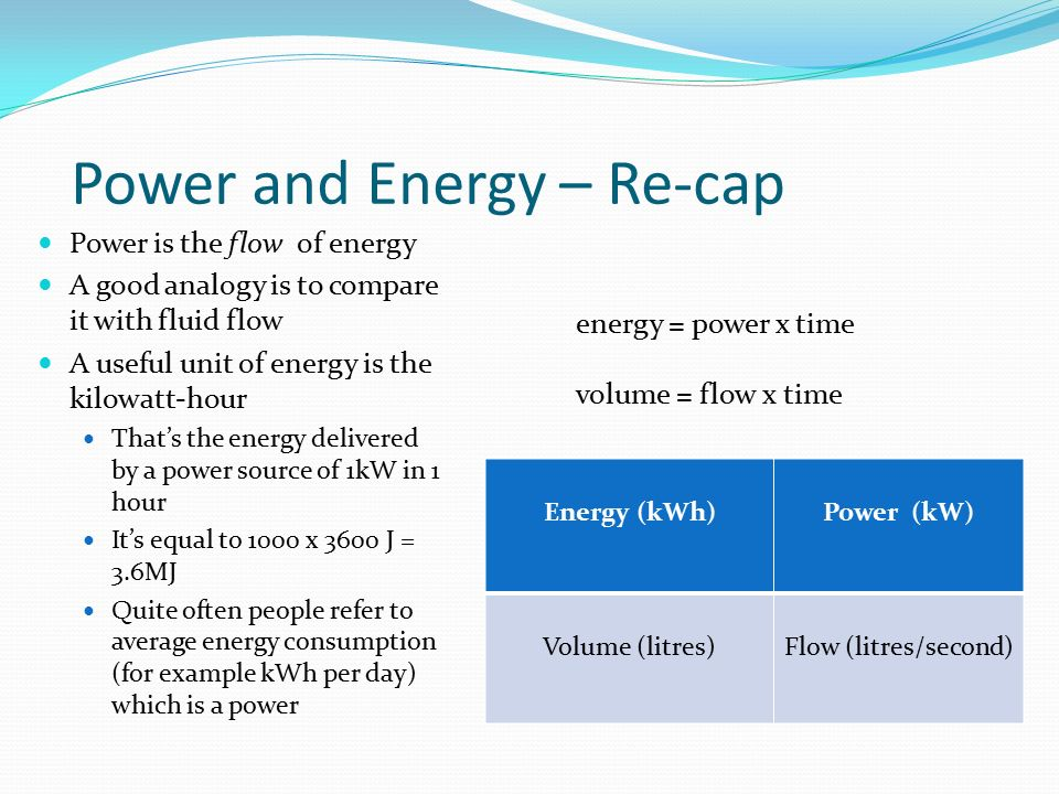 Power and Energy – Re-cap