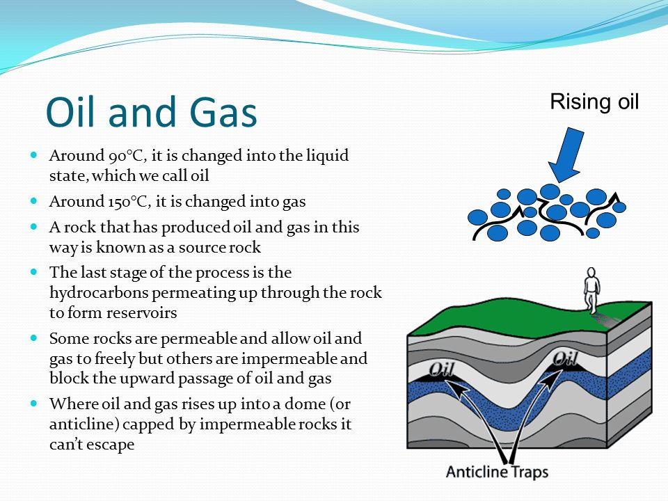 Oil and Gas Rising oil. Around 90°C, it is changed into the liquid state, which we call oil. Around 150°C, it is changed into gas.