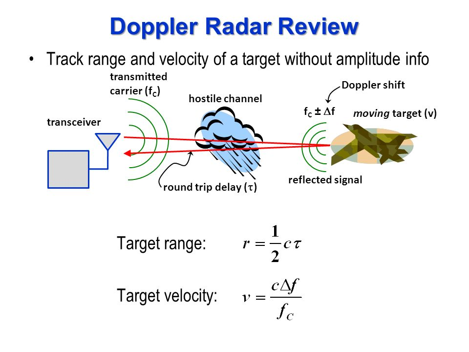 A 77-79GHz Doppler Radar Transceiver in Silicon - ppt video online