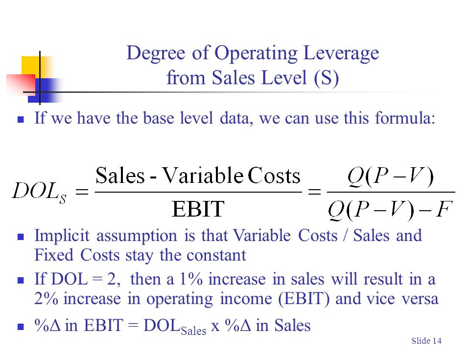 Leverage Operating Leverage Financial Leverage Ppt Video
