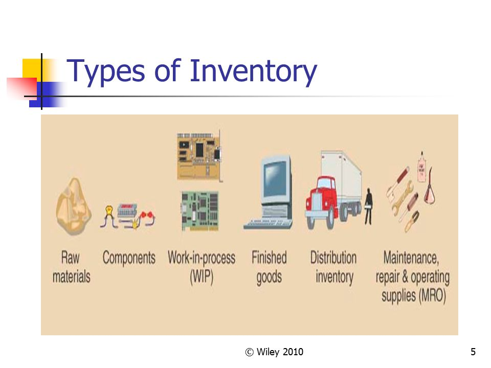 5 types of inventory