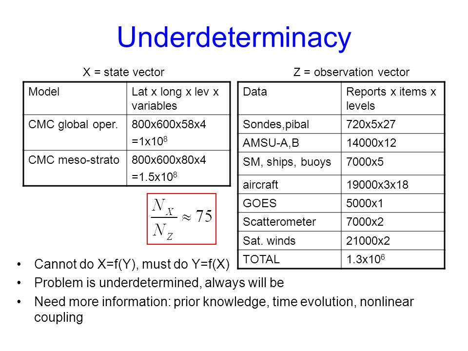 Underdeterminacy Cannot do X=f(Y), must do Y=f(X)