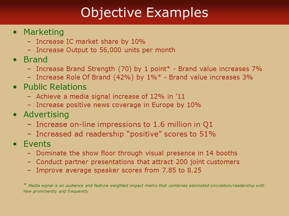 9+ integrated marketing communication plan templates doc, pdf.