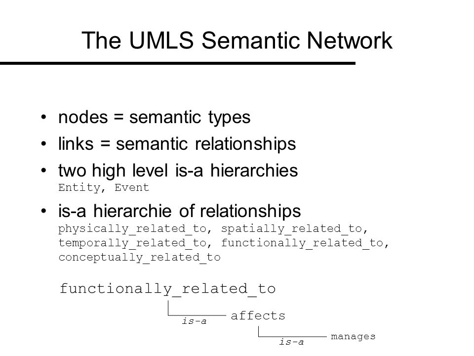 The UMLS Semantic Network