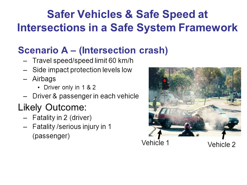 Safer Vehicles & Safe Speed at Intersections in a Safe System Framework