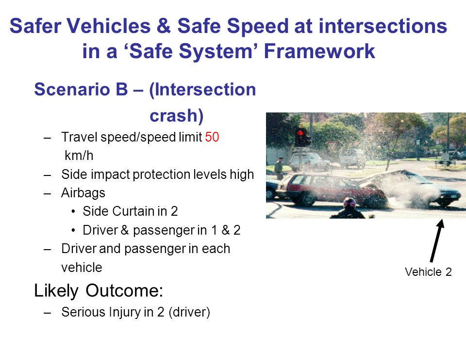 Safer Vehicles & Safe Speed at intersections in a 'Safe System' Framework