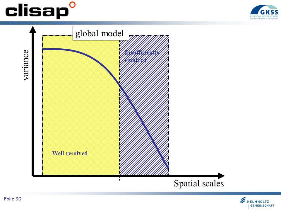 global model variance Spatial scales Insufficiently resolved
