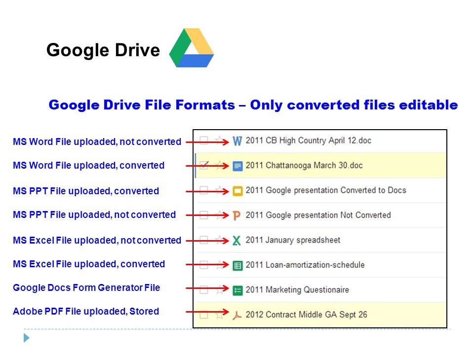 google s online tools for improved productivity and communication