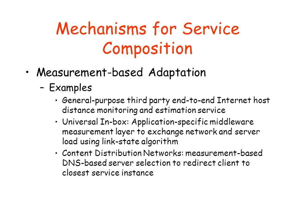 composition internet
