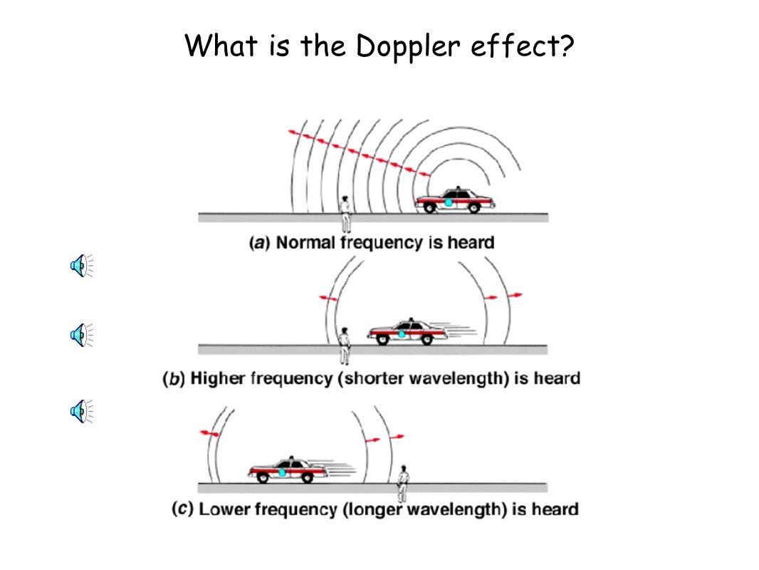 Doppler Effect Ppt Video Online Download