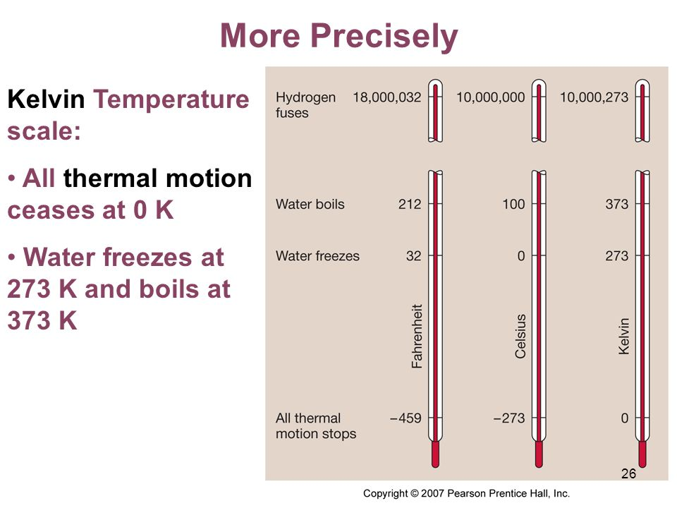 More Precisely Kelvin Temperature scale: