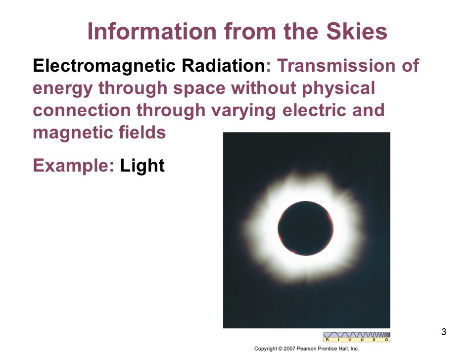 Information from the Skies