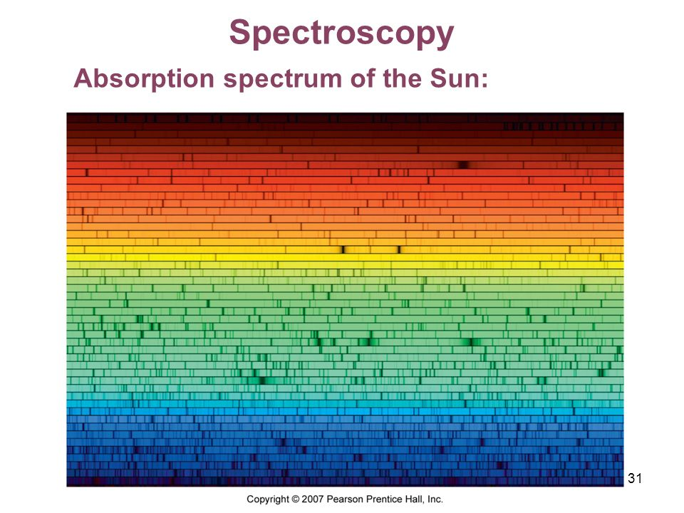 Spectroscopy Absorption spectrum of the Sun: