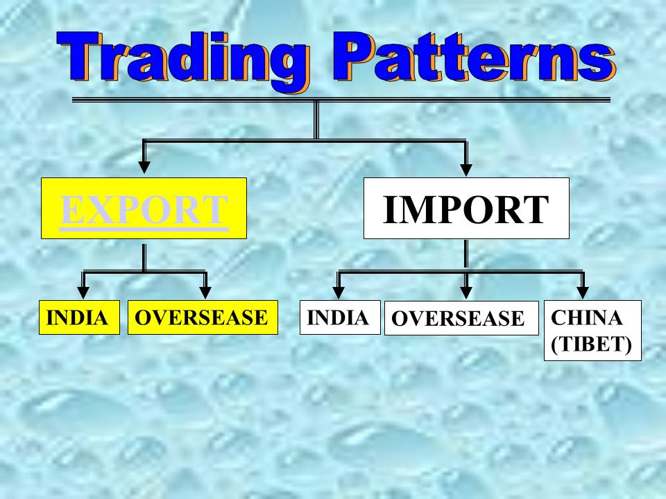 AND N E P A L DOCUMENTS PAYMENT INTERNATIONAL TRADE IN SHYAM