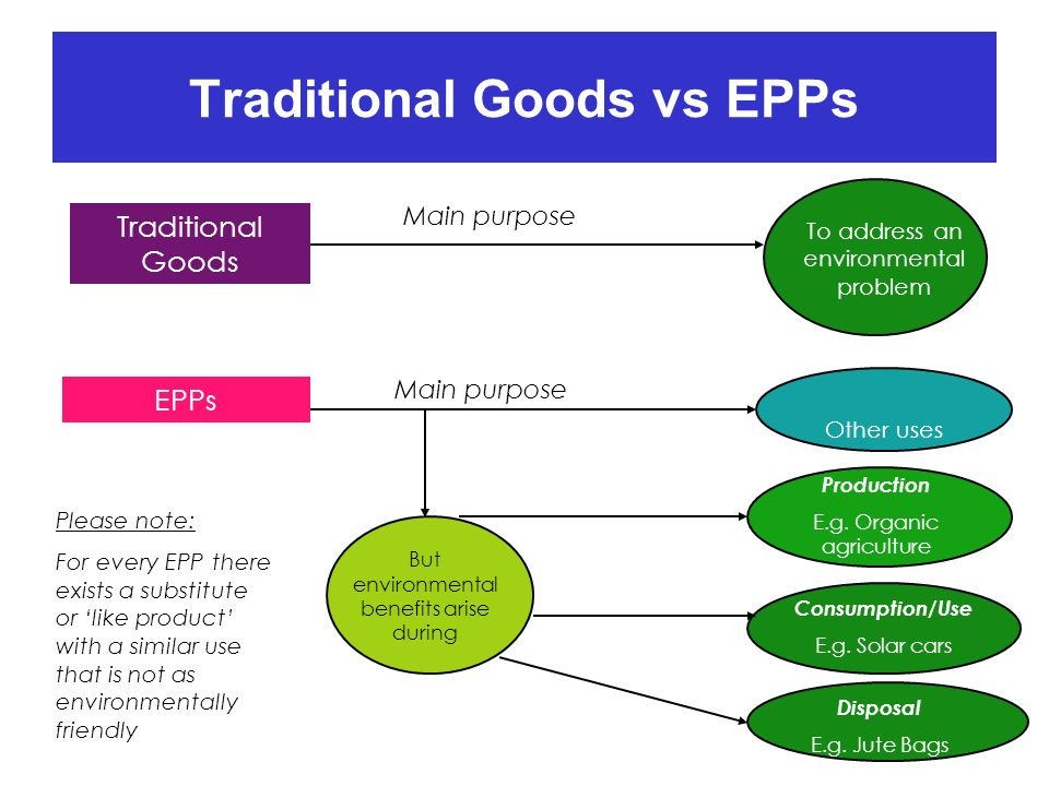 Environmental Goods and Services: - ppt download