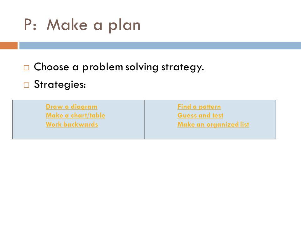 problem solving strategy find a pattern